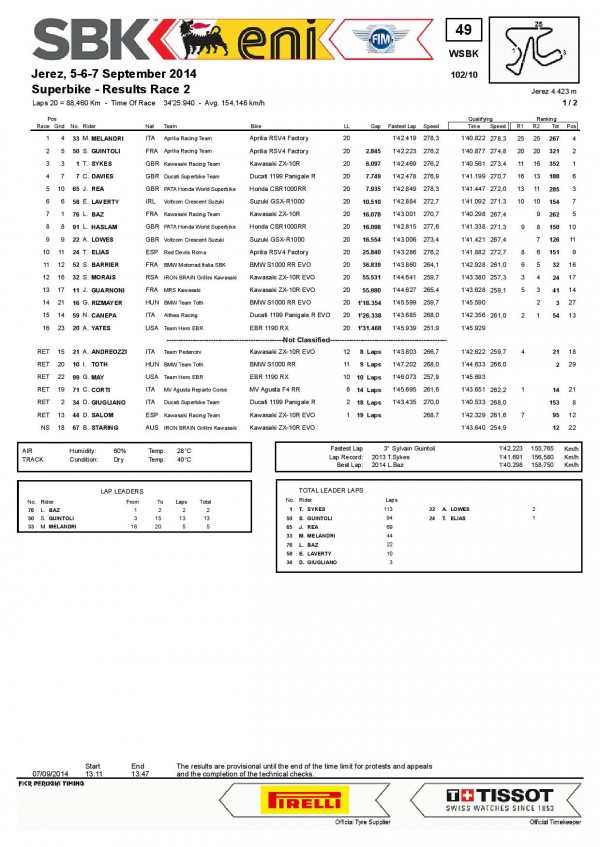 sbk race2-page-001