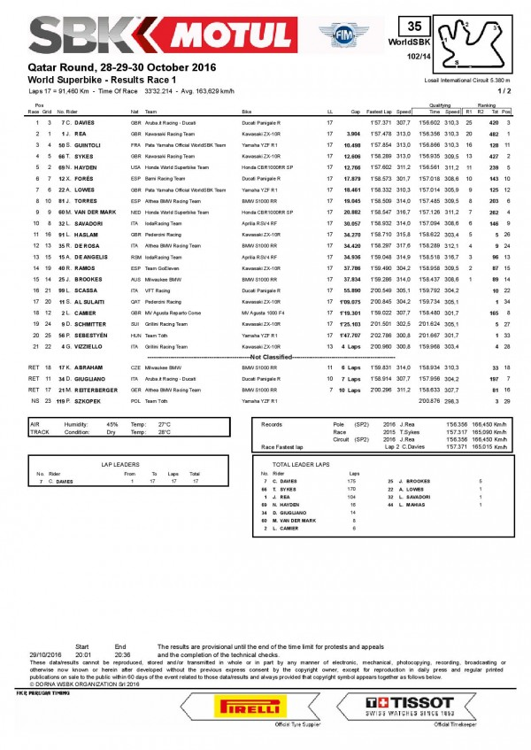 results-page-001