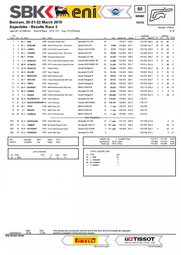 race 2 thai-page-001