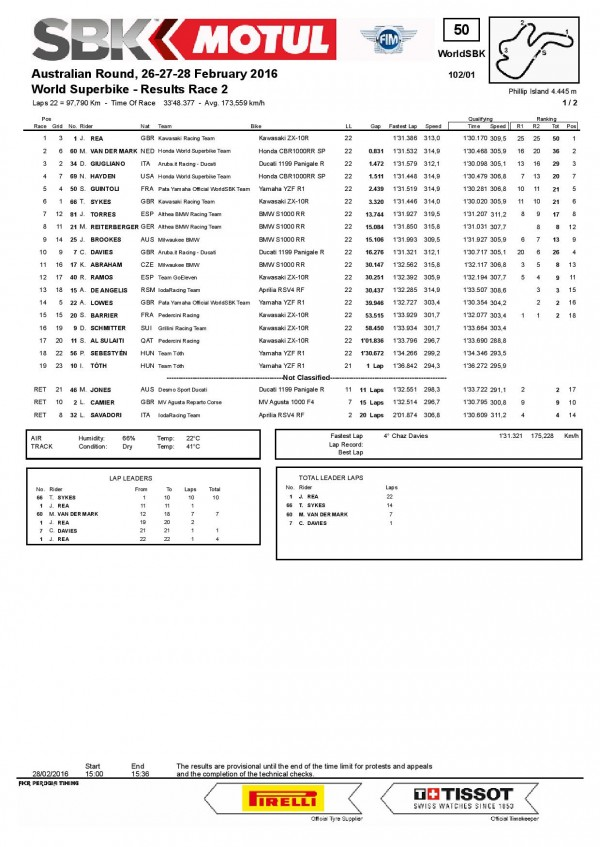 Results2-page-001